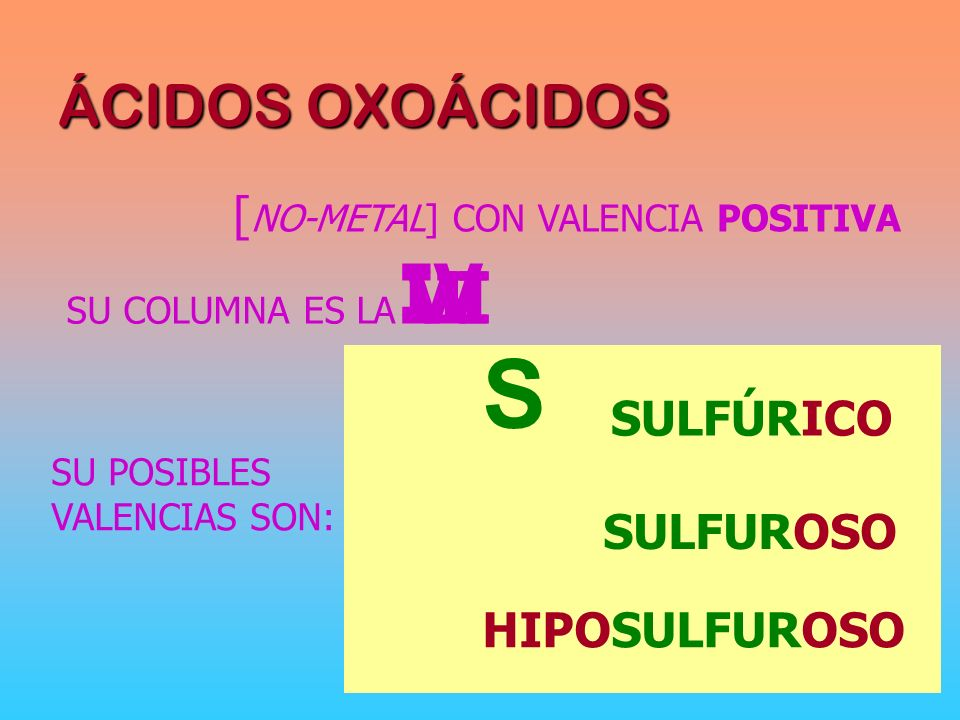 S IV II VI ÁCIDOS OXOÁCIDOS [NO-METAL] CON VALENCIA POSITIVA SULFÚRICO